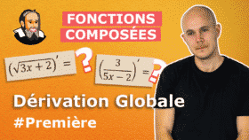 fonctions dérivées composées affine